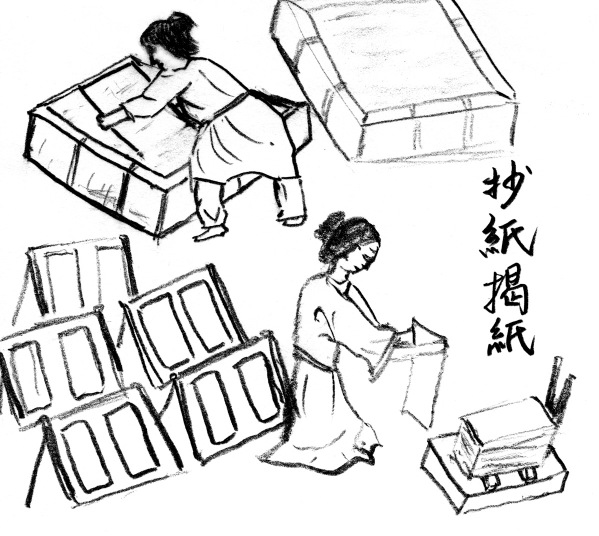 004抄紙揭紙
